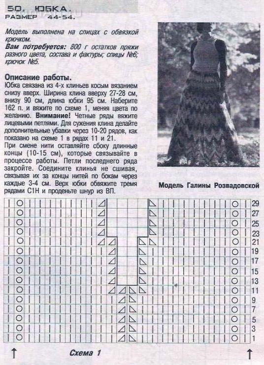 Ажурная юбка в стиле Миссони спицами. Схема узора