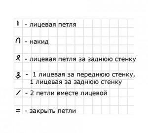 Условные обозначения к схеме вязания бактуса спицами